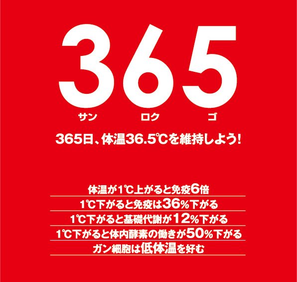365運動ポスター