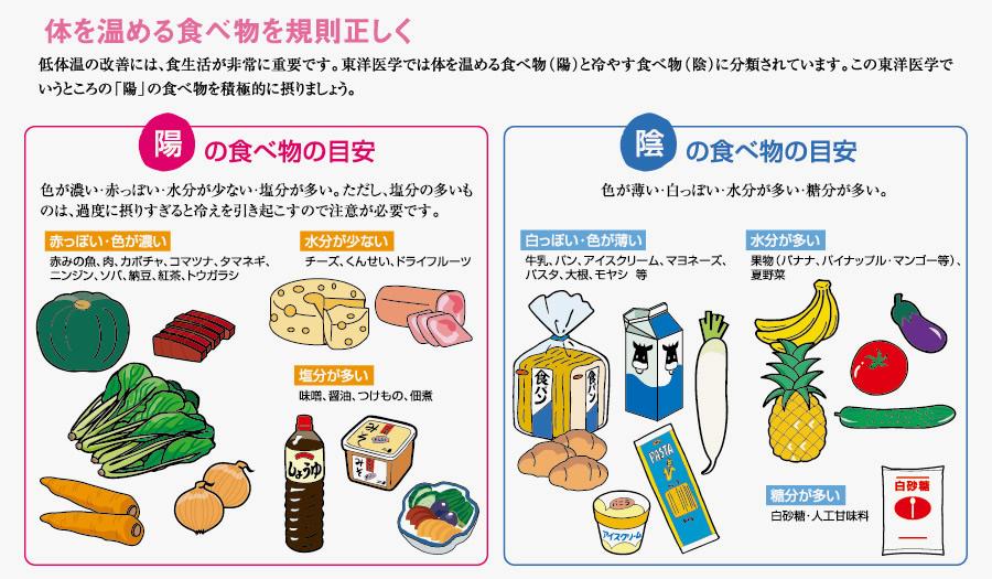 体を温める食べ物を規則正しく